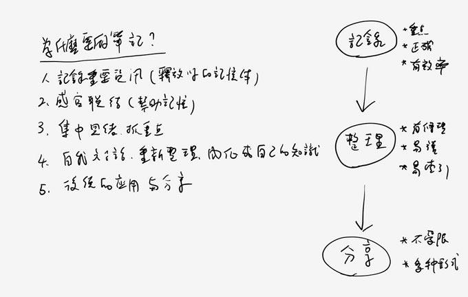 notingnote002